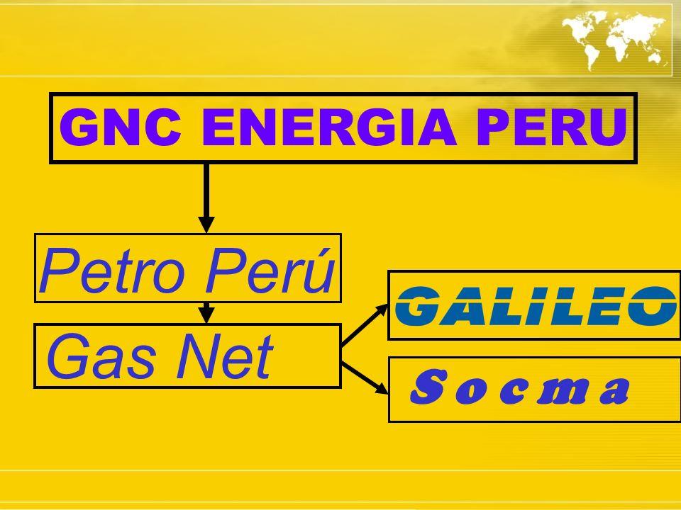 GNC ENERGIA PERU Petro Perú Gas Net S o c m a