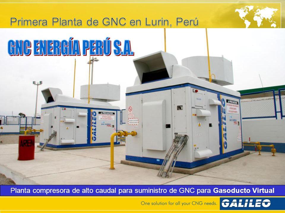 GNC ENERGÍA PERÚ S.A. Primera Planta de GNC en Lurin, Perú