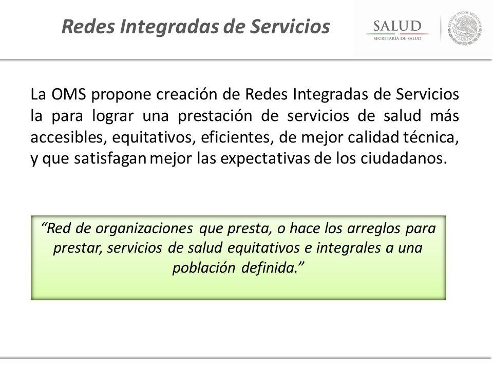 Redes Integradas de Servicios