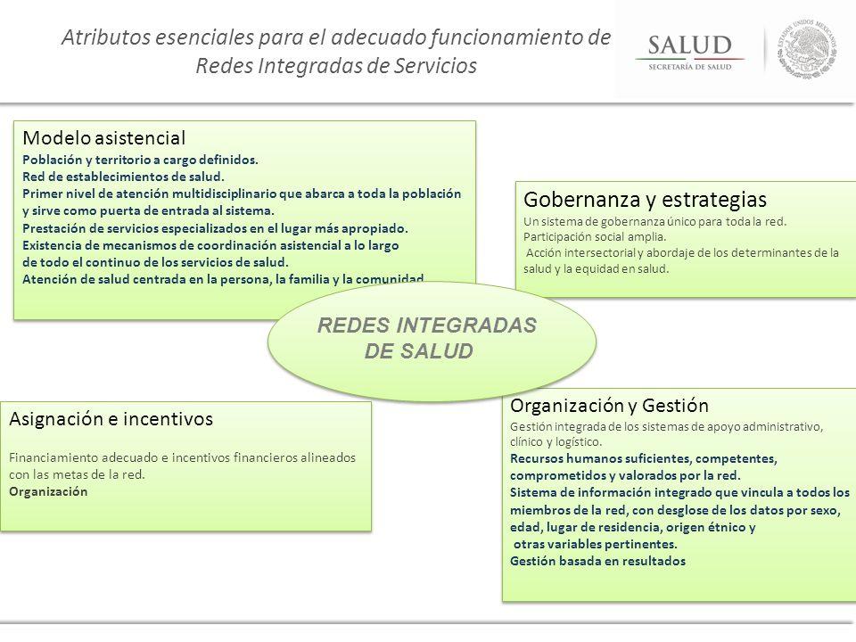 Gobernanza y estrategias