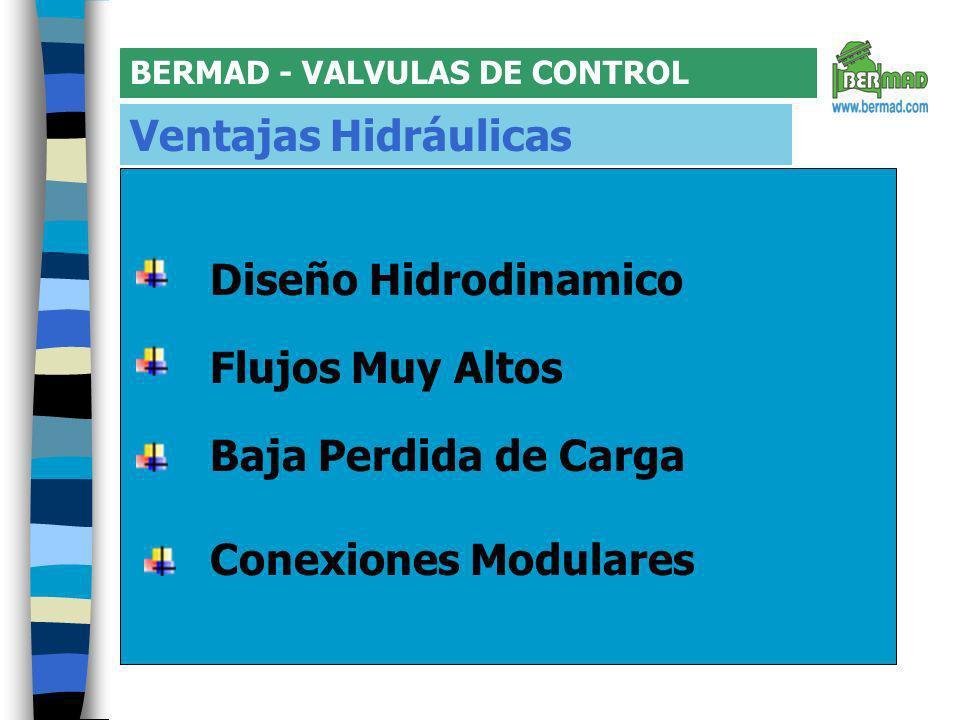 Ventajas Hidráulicas Diseño Hidrodinamico Flujos Muy Altos