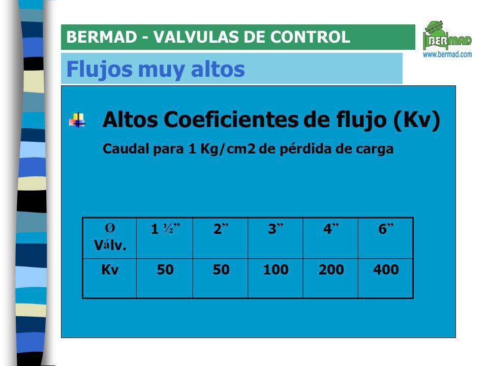 Altos Coeficientes de flujo (Kv)