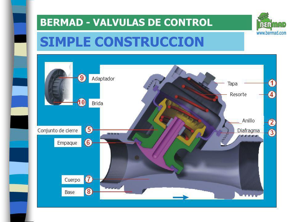 SIMPLE CONSTRUCCION BERMAD - VALVULAS DE CONTROL Adaptador Tapa