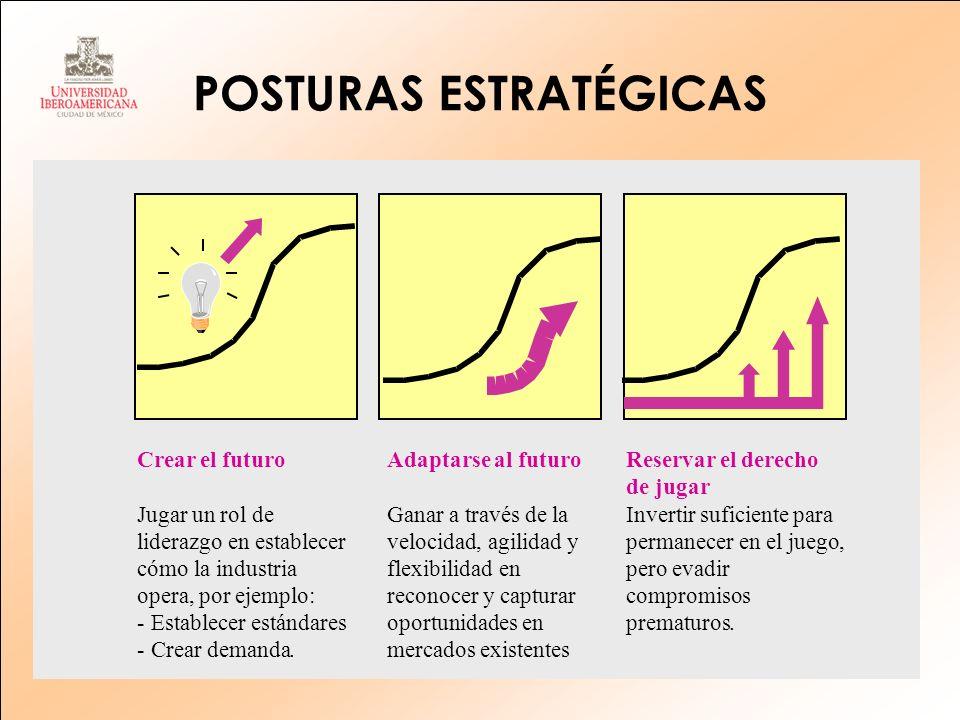 POSTURAS ESTRATÉGICAS