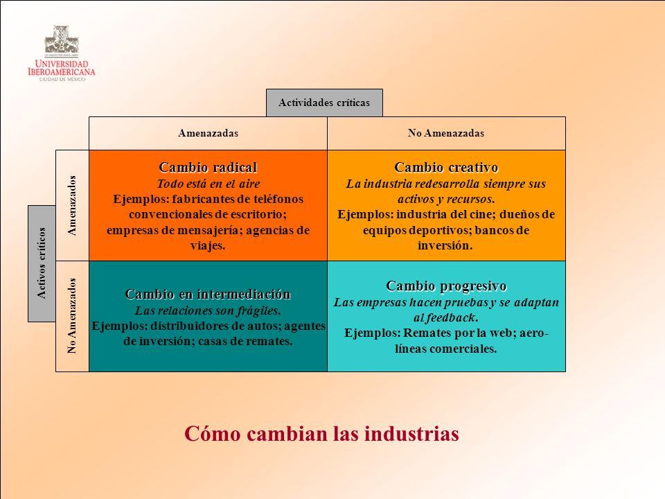 Cómo cambian las industrias