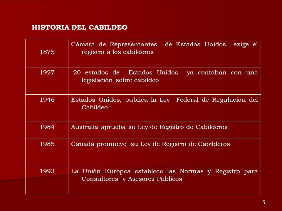 HISTORIA DEL CABILDEO 1875. Cámara de Representantes de Estados Unidos exige el registro a los cabilderos.