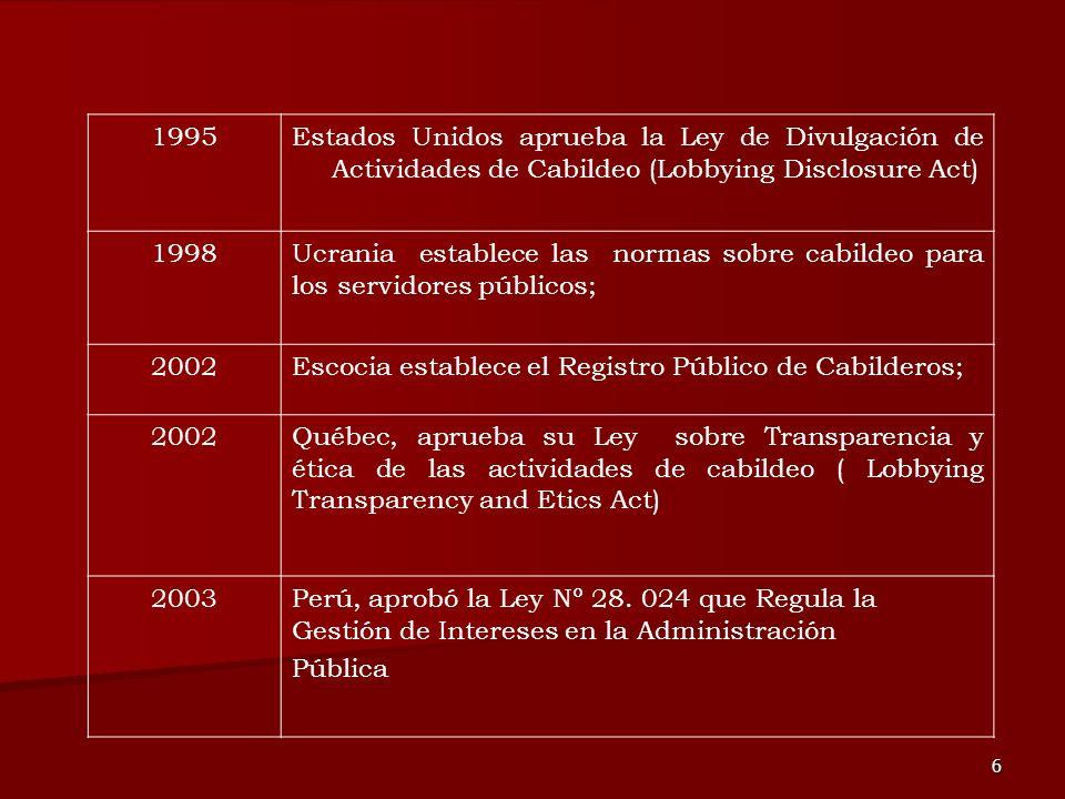 1995 Estados Unidos aprueba la Ley de Divulgación de Actividades de Cabildeo (Lobbying Disclosure Act)