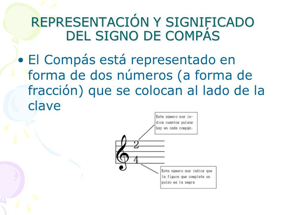 REPRESENTACIÓN Y SIGNIFICADO DEL SIGNO DE COMPÁS