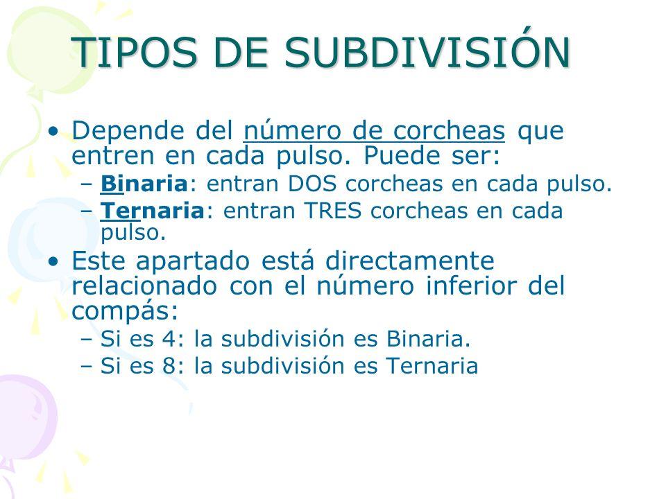 TIPOS DE SUBDIVISIÓNDepende del número de corcheas que entren en cada pulso. Puede ser: Binaria: entran DOS corcheas en cada pulso.