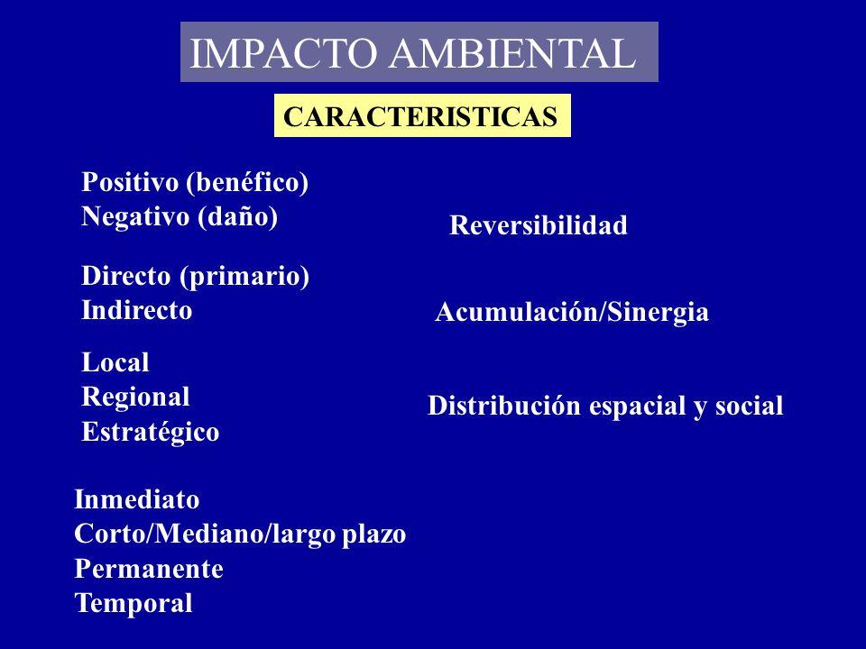 IMPACTO AMBIENTAL CARACTERISTICAS Positivo (benéfico) Negativo (daño)