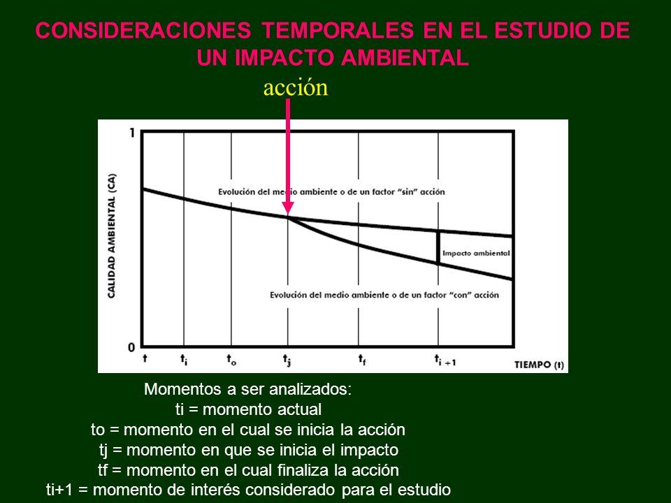 CONSIDERACIONES TEMPORALES EN EL ESTUDIO DE UN IMPACTO AMBIENTAL