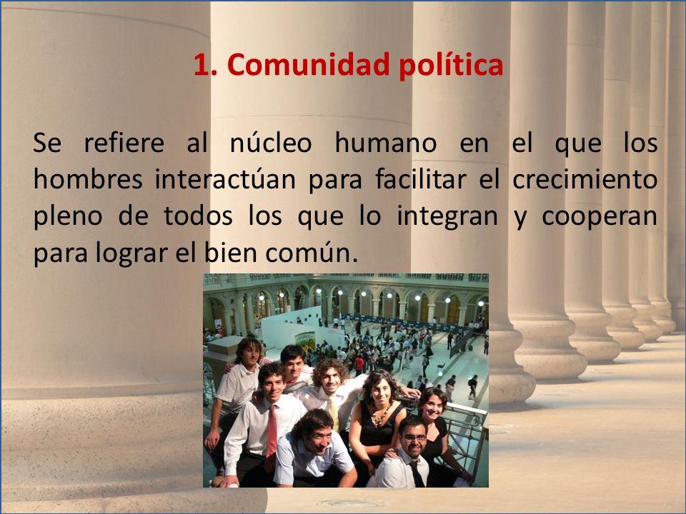 1. Comunidad política