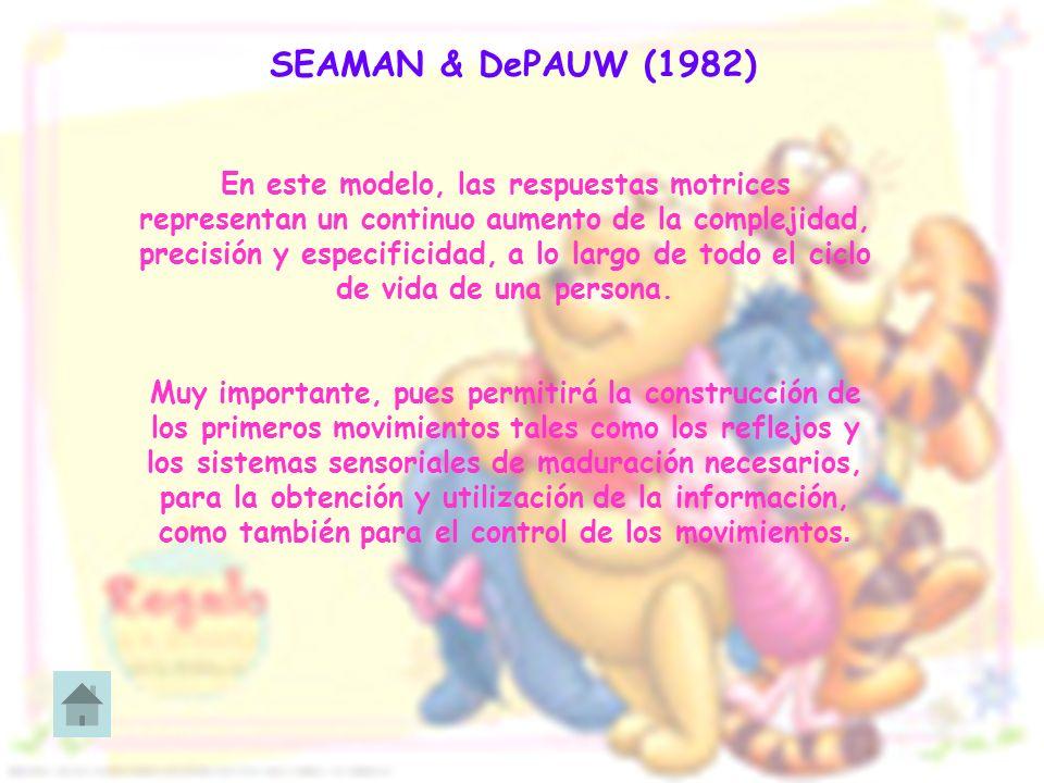 SEAMAN & DePAUW (1982)