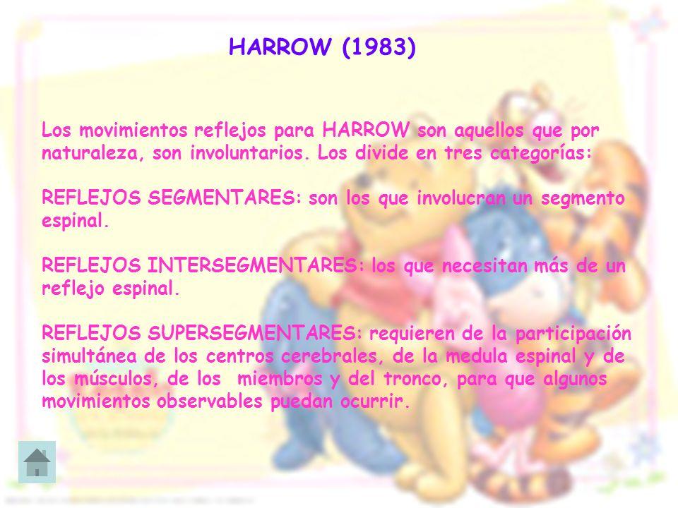 HARROW (1983)Los movimientos reflejos para HARROW son aquellos que por naturaleza, son involuntarios. Los divide en tres categorías:
