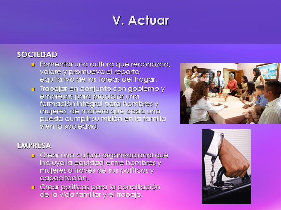 V. Actuar SOCIEDAD EMPRESA