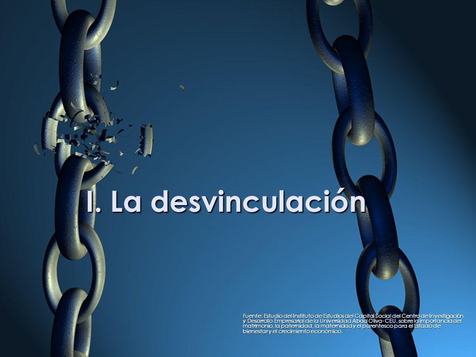 I. La desvinculación