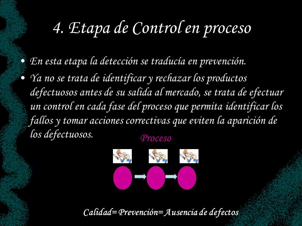 4. Etapa de Control en proceso