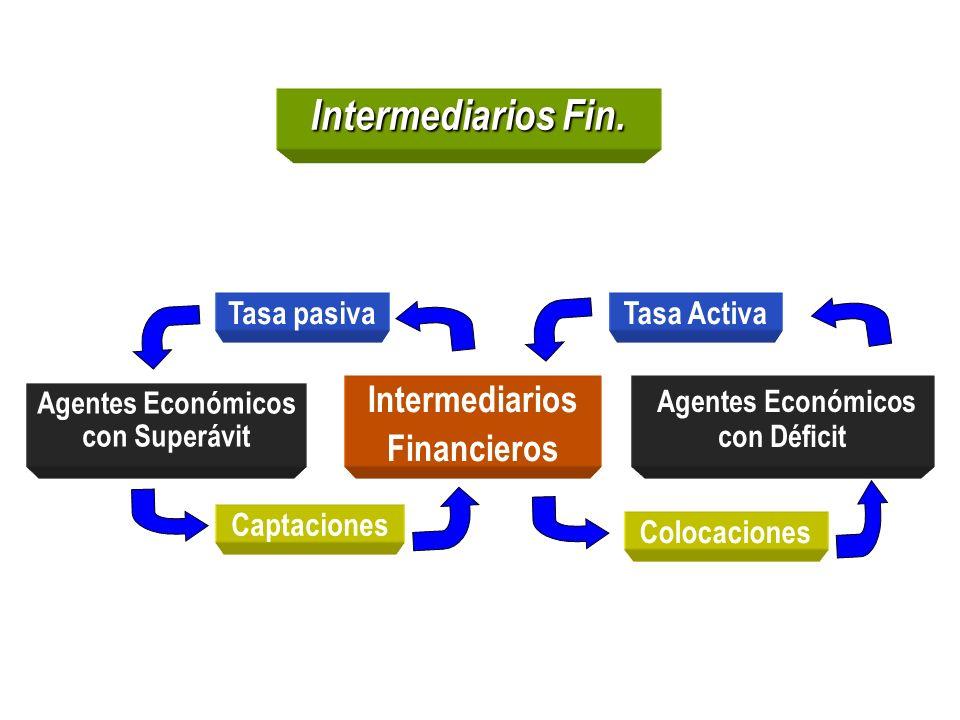 Agentes Económicos con Superávit Agentes Económicos con Déficit
