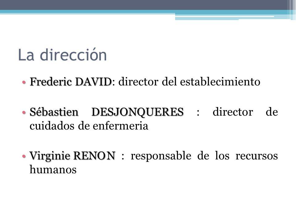 La dirección Frederic DAVID: director del establecimiento