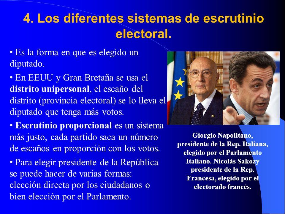 4. Los diferentes sistemas de escrutinio electoral.