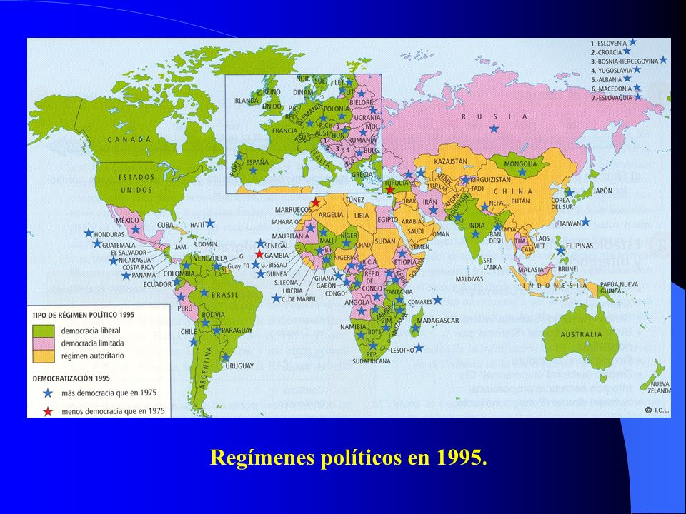 Regímenes políticos en 1995.
