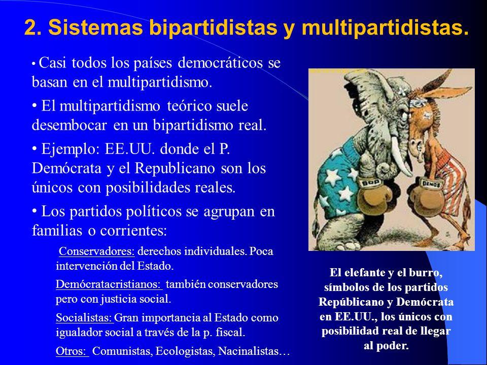 2. Sistemas bipartidistas y multipartidistas.