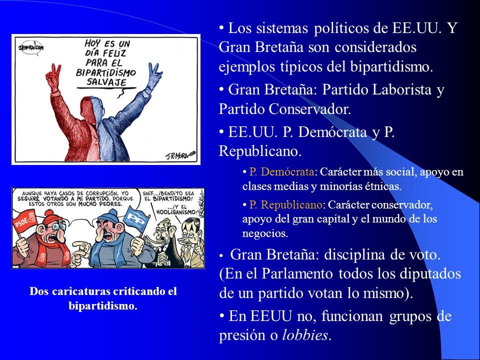 Dos caricaturas criticando el bipartidismo.