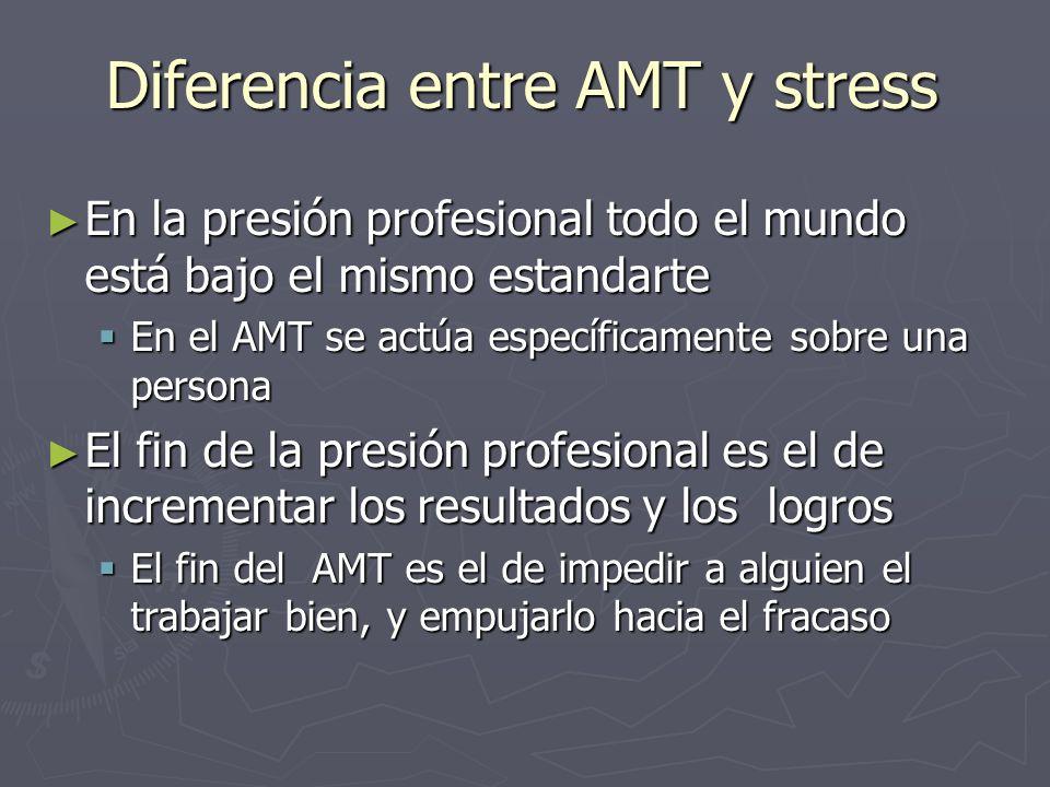 Diferencia entre AMT y stress