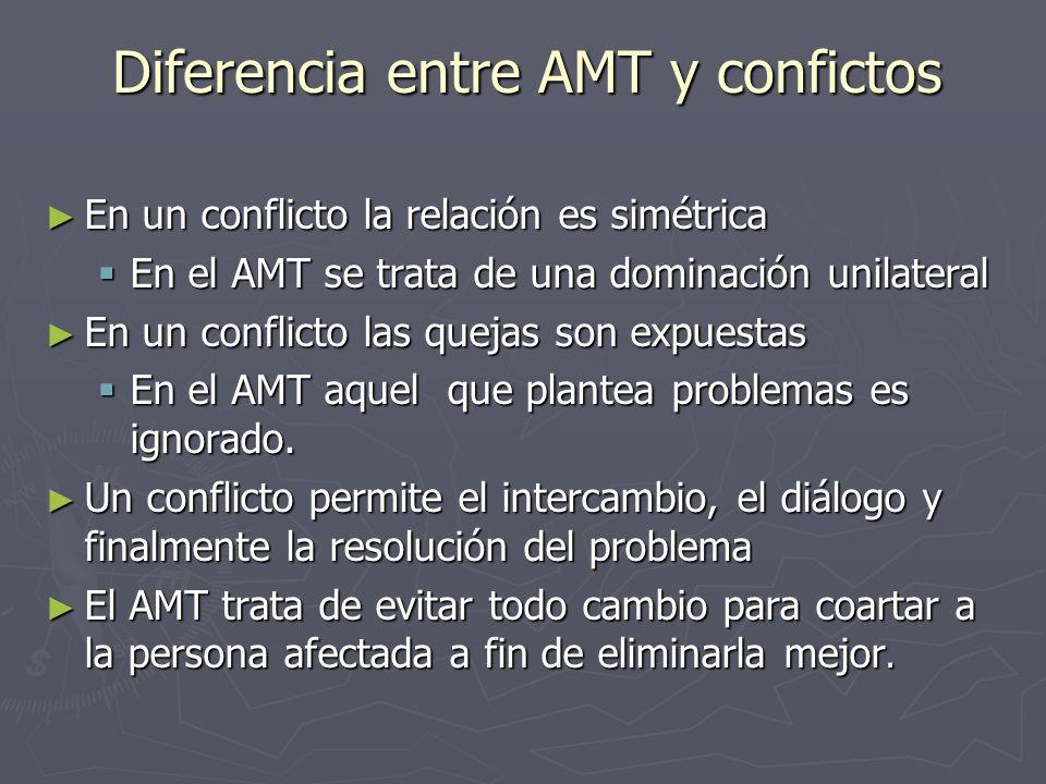 Diferencia entre AMT y confictos