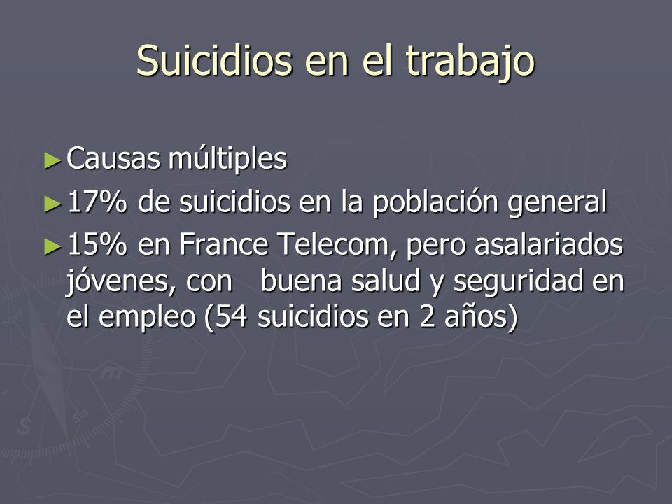 Suicidios en el trabajo