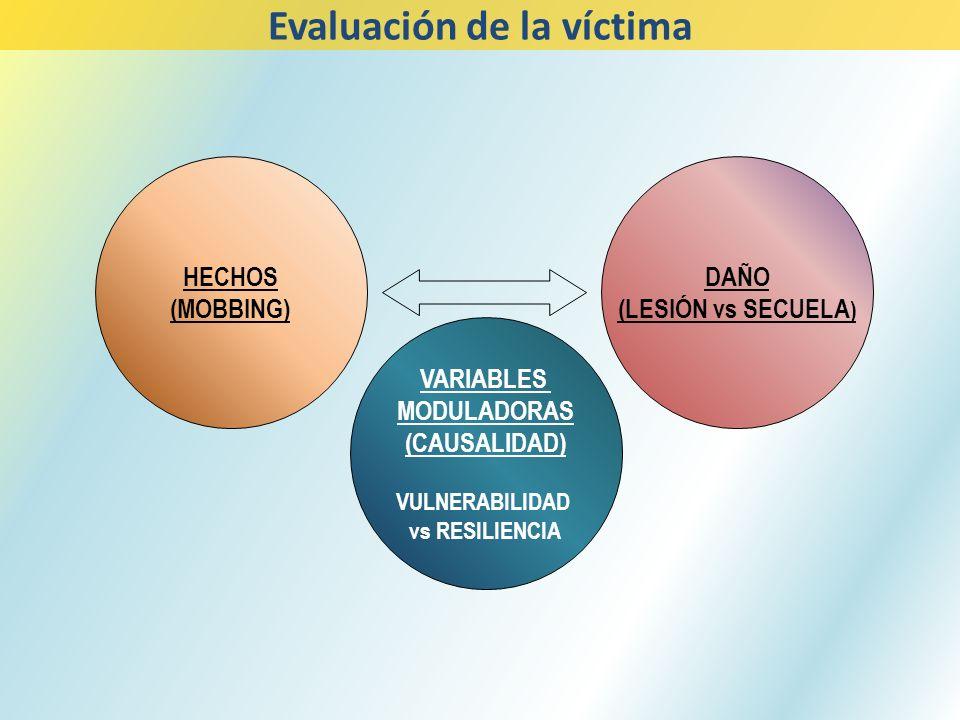 Evaluación de la víctima