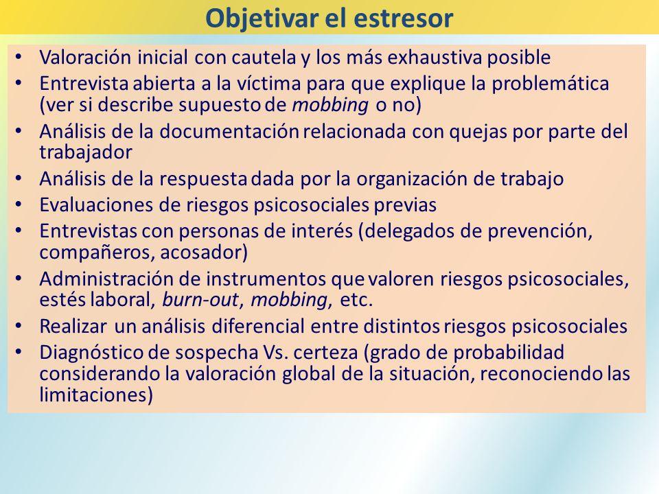 Objetivar el estresor Valoración inicial con cautela y los más exhaustiva posible.