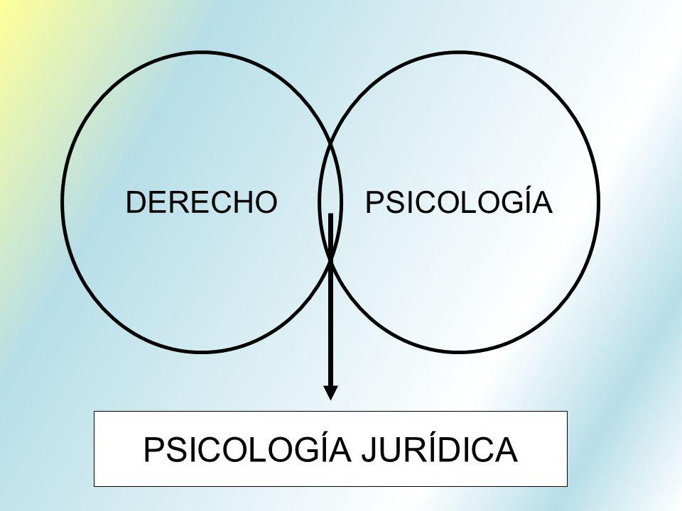 DERECHO PSICOLOGÍA PSICOLOGÍA JURÍDICA