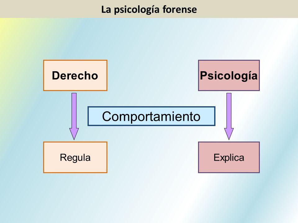La psicología forense Derecho Psicología Comportamiento Regula Explica