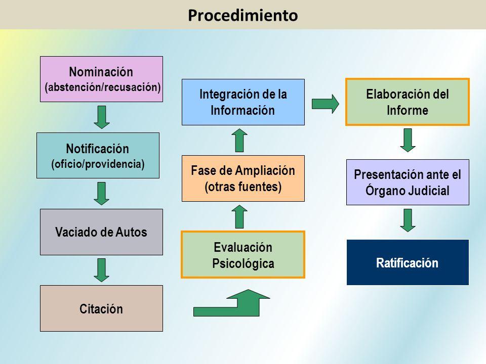 (abstención/recusación) (oficio/providencia)
