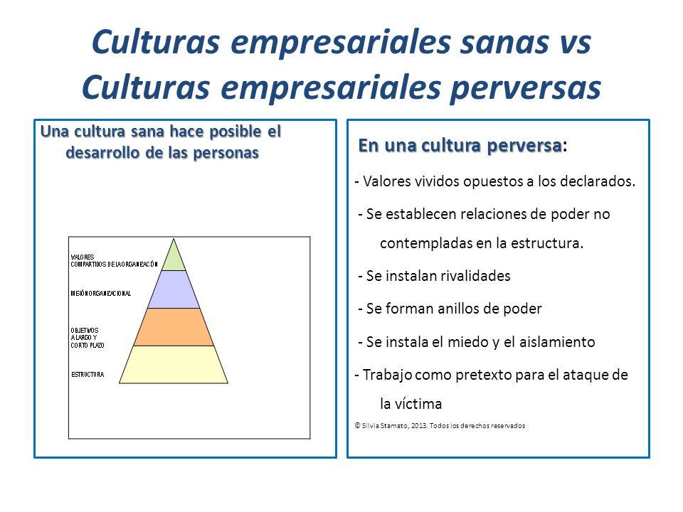 Culturas empresariales sanas vs Culturas empresariales perversas