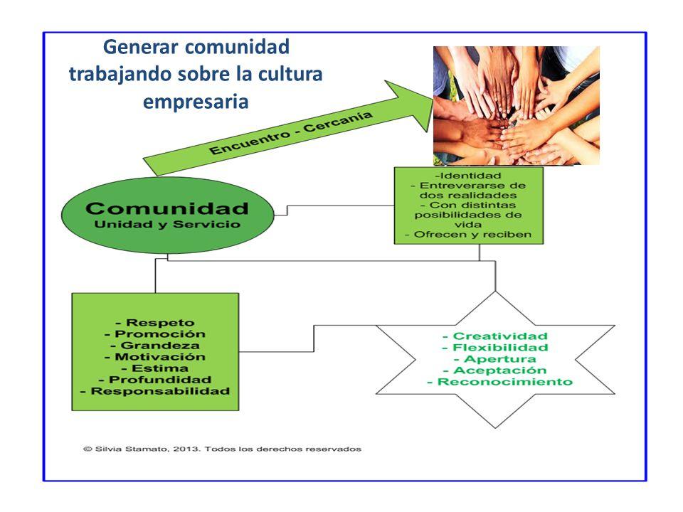 Generar comunidad trabajando sobre la cultura empresaria