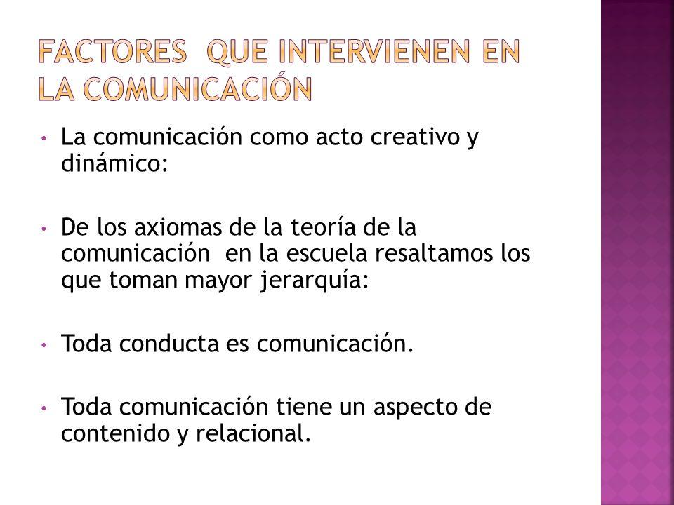 Factores que intervienen en la comunicación