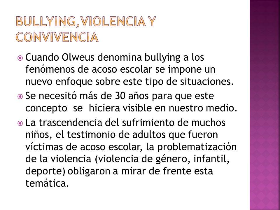 BULLYING,VIOLENCIA Y CONVIVENCIA