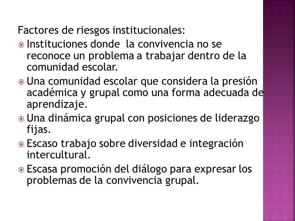 Factores de riesgos institucionales: