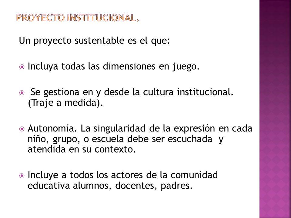 Proyecto Institucional.