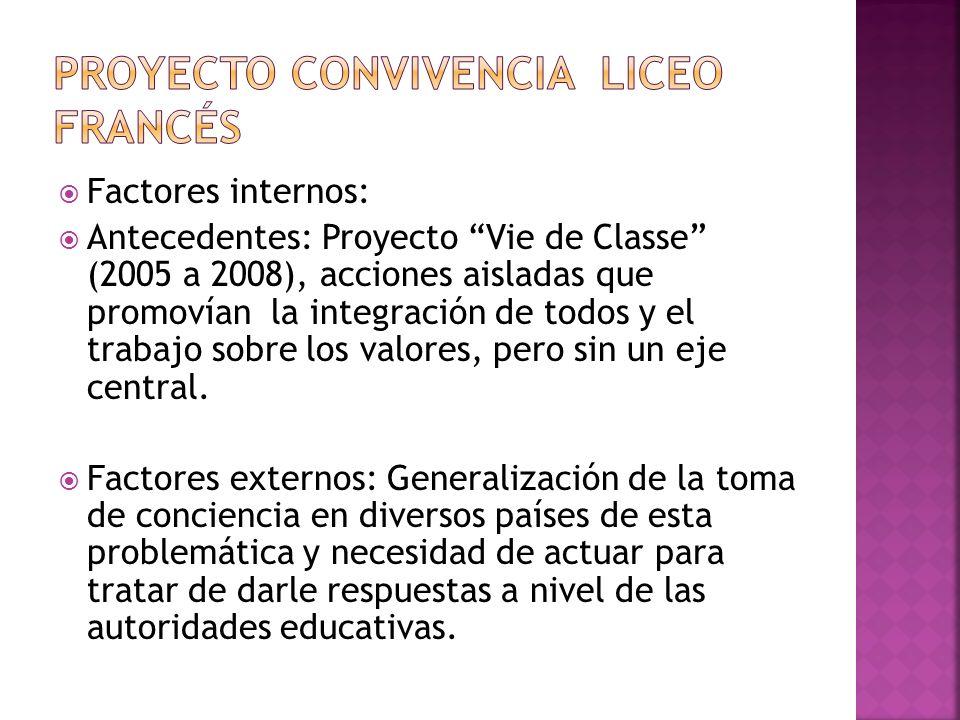 Proyecto Convivencia Liceo Francés
