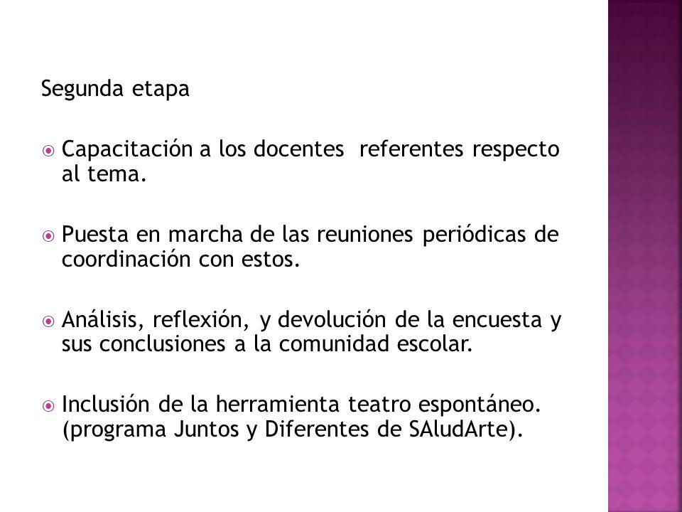 Segunda etapa Capacitación a los docentes referentes respecto al tema. Puesta en marcha de las reuniones periódicas de coordinación con estos.