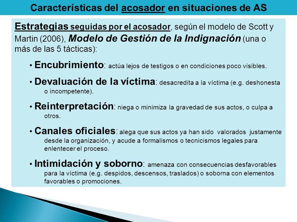 Características del acosador en situaciones de AS