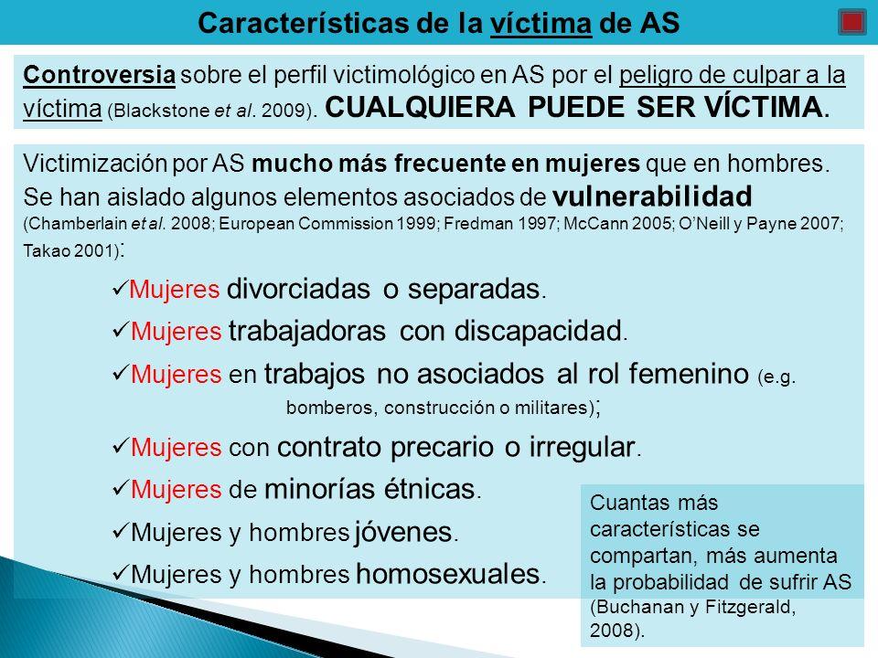Características de la víctima de AS