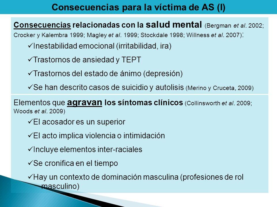 Consecuencias para la víctima de AS (I)