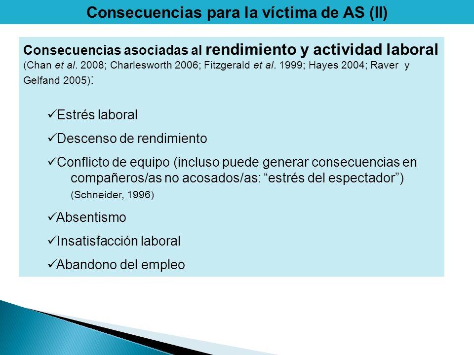 Consecuencias para la víctima de AS (II)