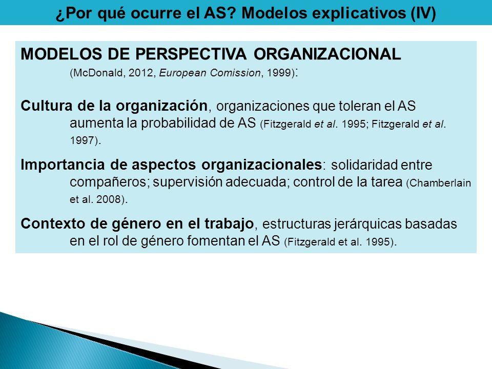 ¿Por qué ocurre el AS Modelos explicativos (IV)