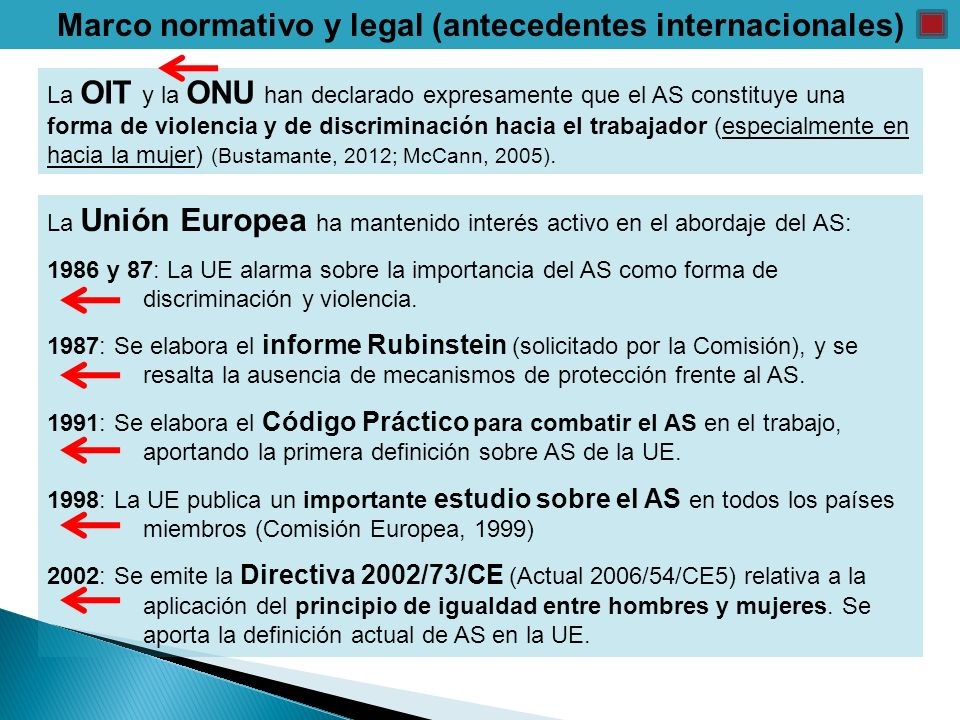 Marco normativo y legal (antecedentes internacionales)