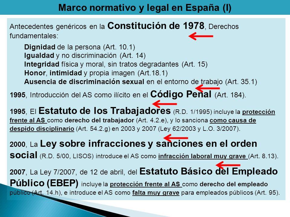 Marco normativo y legal en España (I)